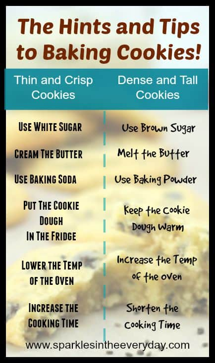 The Hints and Tips To Baking Cookies ...
